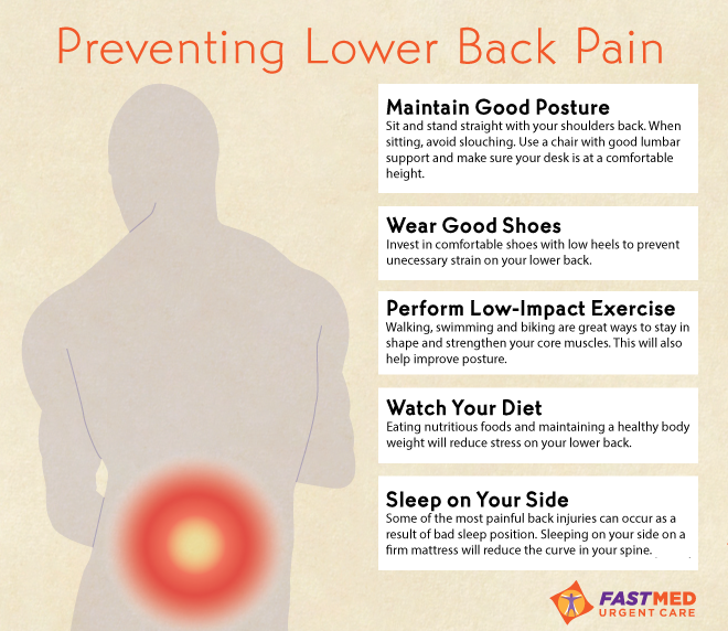 Preventing Lower Back Pain [INFOGRAPHIC]