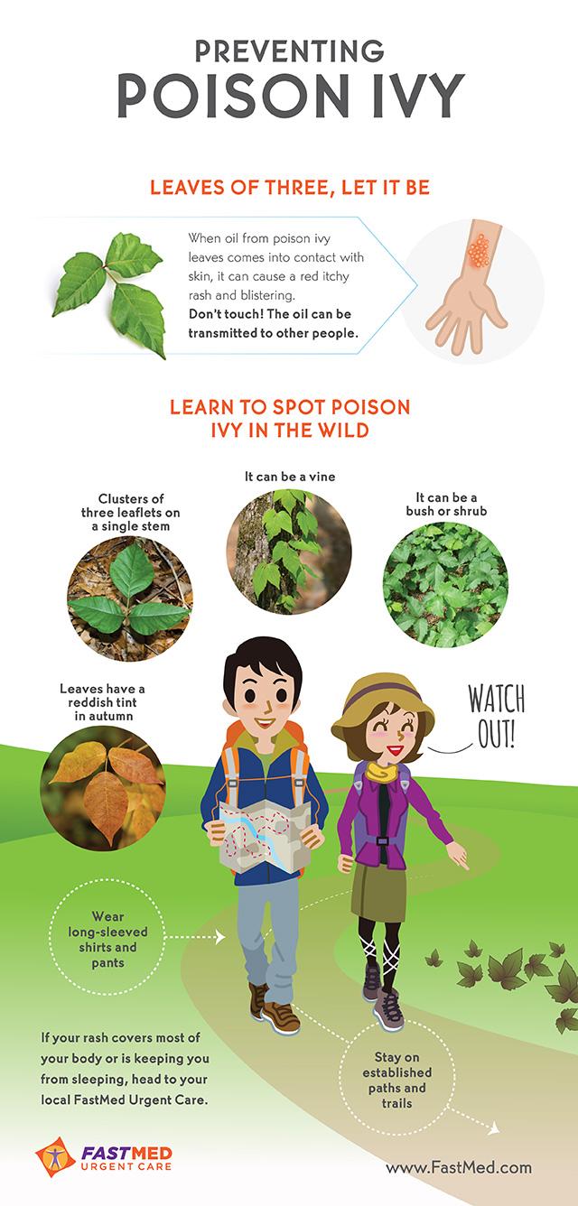 Preventing Poison Ivy