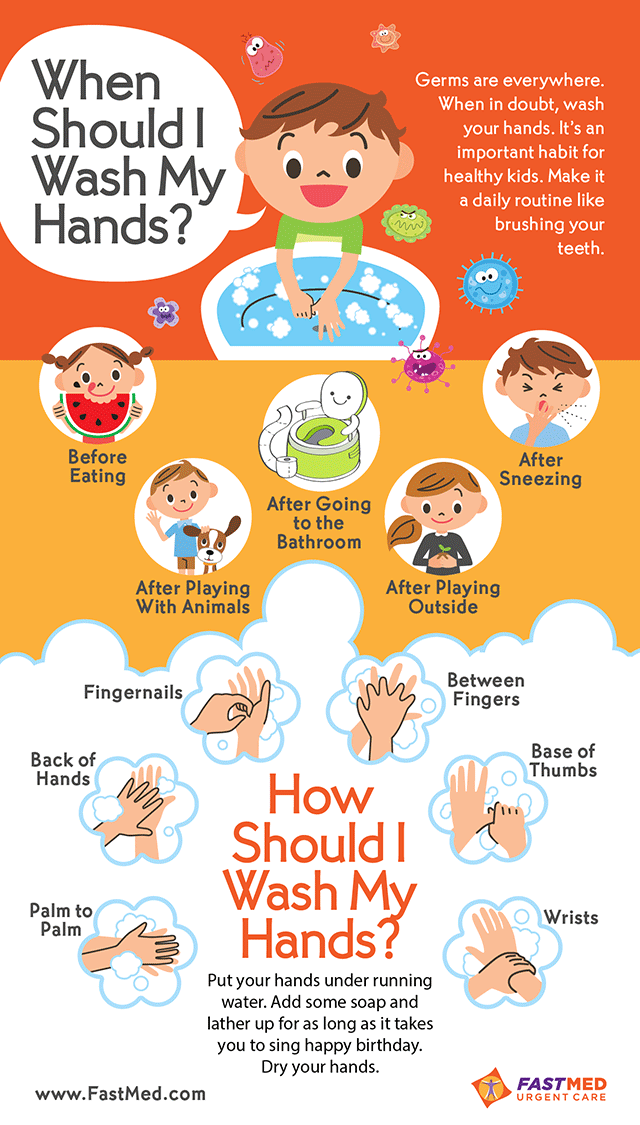 When Should I Wash My Hands? [INFOGRAPHIC]