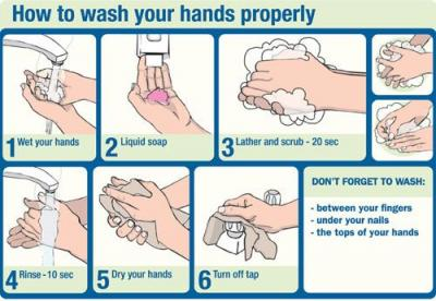 Handwashing helps prevent norovirus