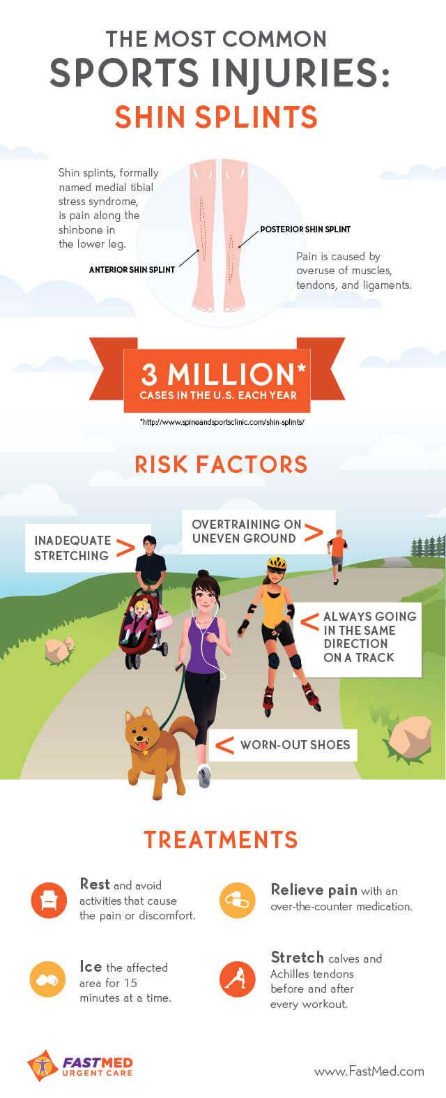 Shin splints infographic