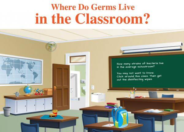"""Classroom with a title """"Where do germs live in the classroom?"""""""